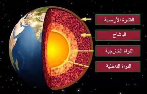 مكونات الأرض